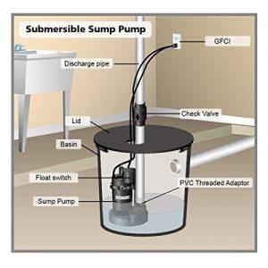 submersible sump pump image